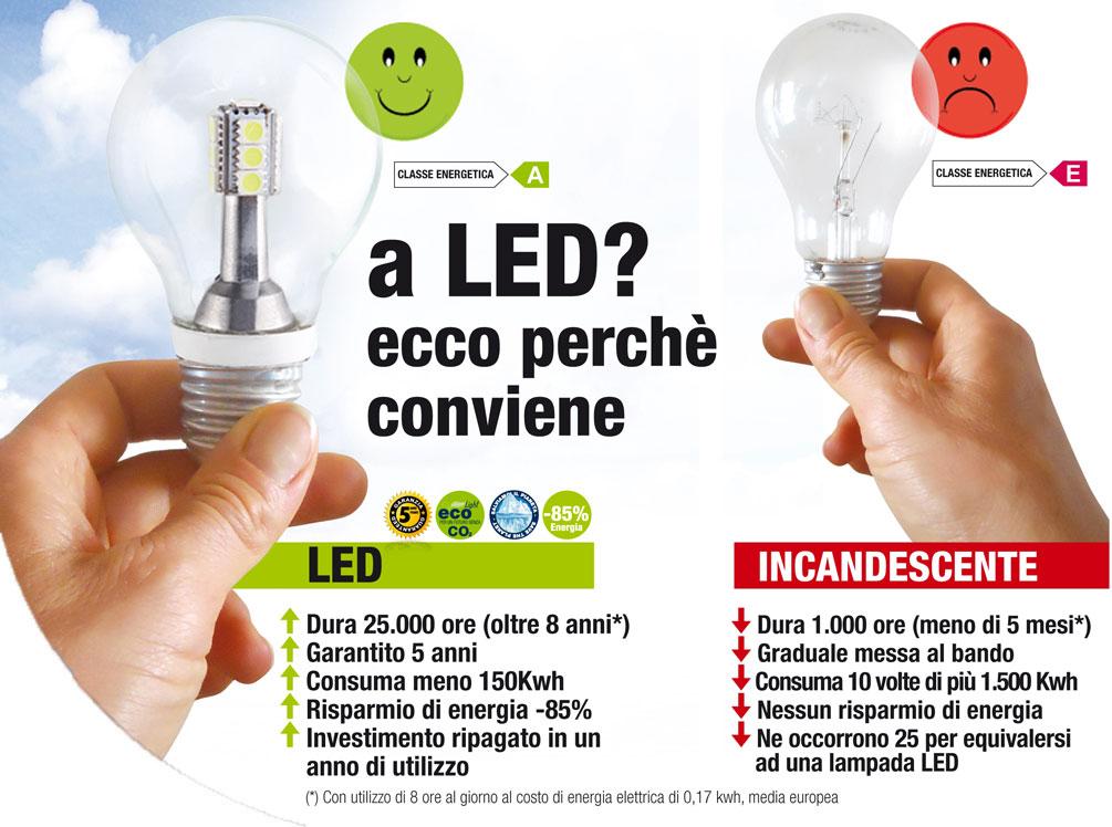 Eco domus tecnologie per l 39 efficienza energetica for Sistemi di illuminazione